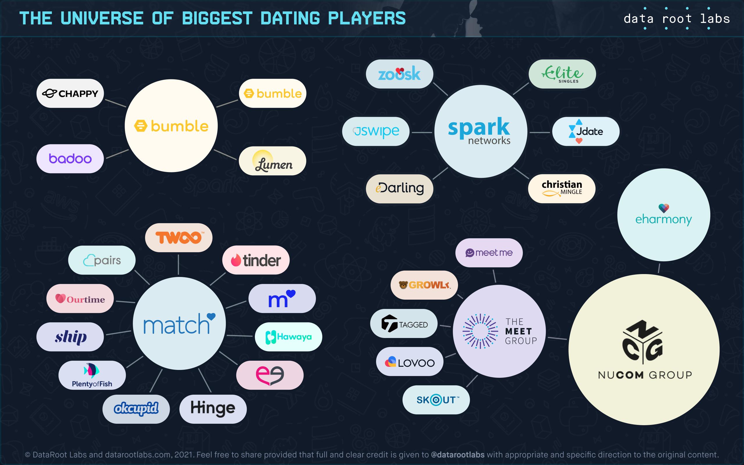 dating online algorithi sfaturi pentru întâlnirea unei femei mai înalte